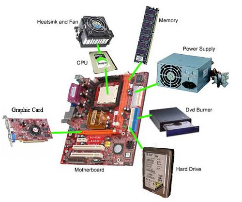 آموزش کامل و تصویری اسمبل کردن کامیپوتر