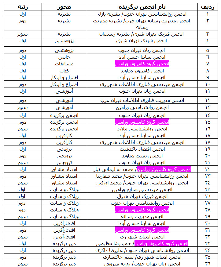 http://cld.persiangig.com/preview/Dc6aJLk7Ws/6-1-2014%208-41-46%20PM.jpg
