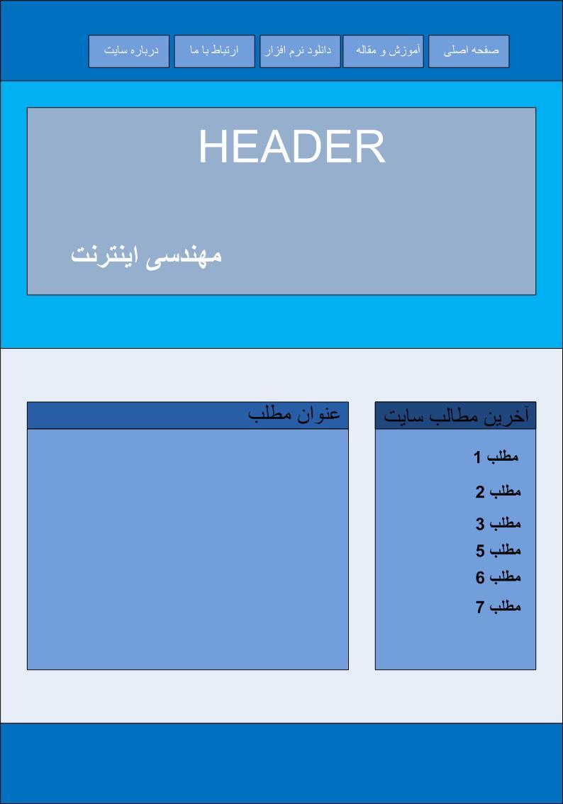 دانلود پروژه وب سایت html با پلن شماره 7