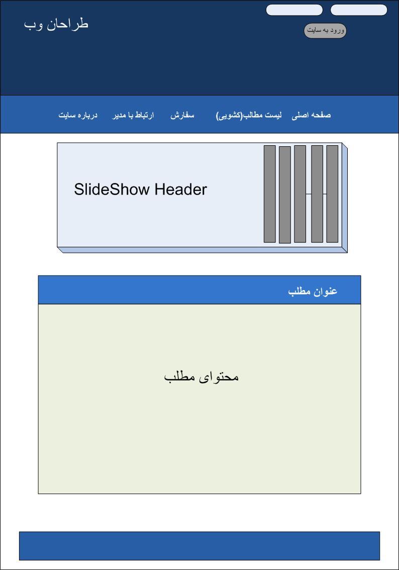 دانلود پروژه وب سایت html با پلن شماره 5