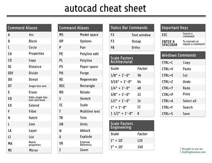 Autocad-cheat-sheet