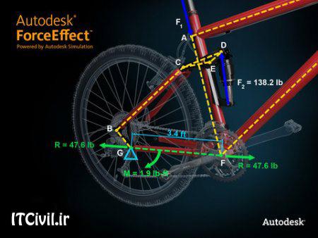 ترسیم طرح های مهندسی با Autodesk ForceEffect v2.7.9