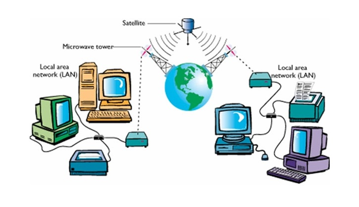 network-5