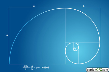 نسبت طلایی و معجزه ی مکه ( همراه عکس و فیلم)