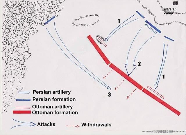 نگاهی به تاکتیک جنگی نادرشاه افشار در نبرد باغآورد