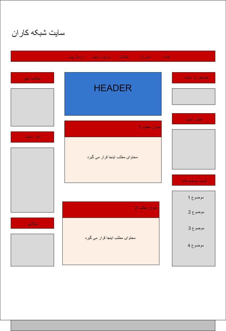دانلود پروژه وب سایت html با پلن شماره 3