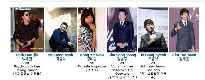 عکس بازیگران سریال کره ای پسران بد Bad Guys 2014