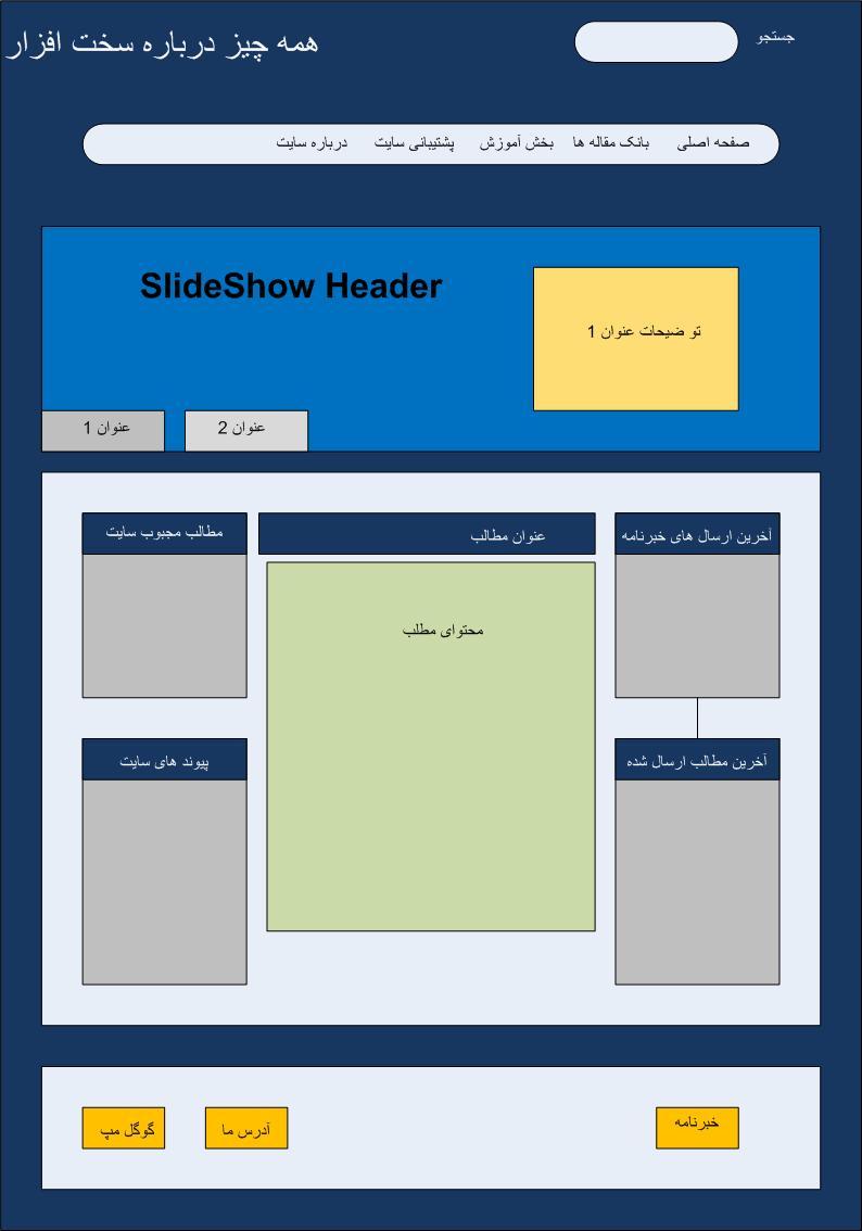 دانلود پروژه وب سایت html با پلن شماره 4