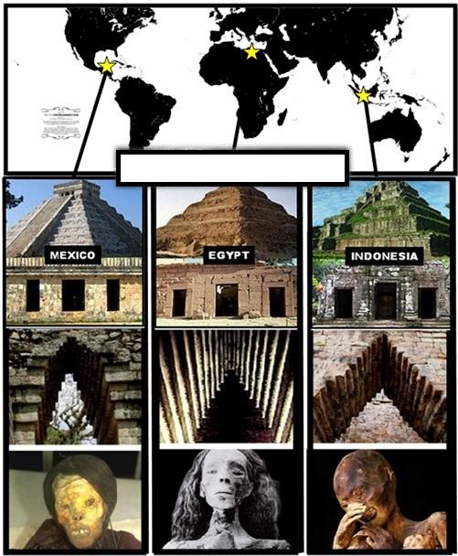 [تصویر: Richard-Cassaro-Triptych-Temples-Pyramid-Discovery.jpg]