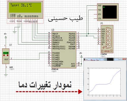 پروژه دماسنج با امکانات پیشرفته matlab,avr,lm35