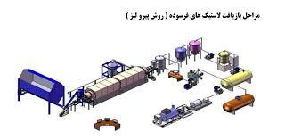 طرح توجیهی ایجاد کارخانه پیرولیز لاستیک فرسوده و ضایعات تایر