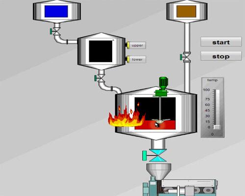 پروژه کامل اتوماسیون صنعتی با plc و wincc