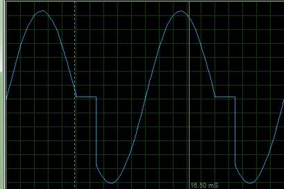 شکل موج غیر سینوسی