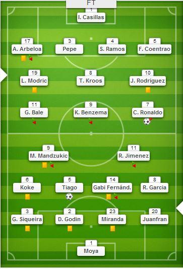 ترکیب رئال مادرید هفته سوم لالیگا