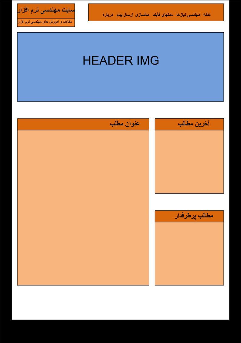 دانلود پروژه وب سایت html با پلن شماره 6