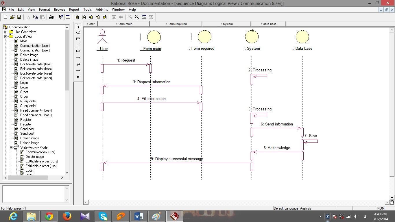 پروژه مهندسی نرم افزار تحلیل فروشگاه فست فود + فایل رشنال رز و سناریو